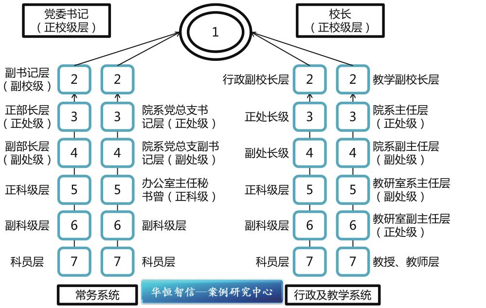 """南京某高校是中央直管、教育部直属的全国重点大学,是""""985工程""""和""""211工程""""重点建设的大学之一。学校坐落于历史文化名城南京,是中国最早建立的高等学府之一。经过百年的发展,如今该大学已成为一所理学、工学、医学、文学、法学、哲学、教育学、经济学、管理学等多学科协调发展的综合性大学。大学以工科为特色,是教育部实施高等工程教育试点的高校之一。国家重点学科和国家重点实验室为该校建立了一批重点科研基地,目前,该校已成为国内外具有较大社会影响的高新技术研究和辐射的重要"""