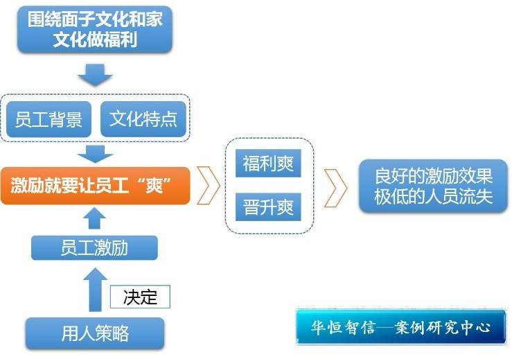 2012年德邦调整组织架构