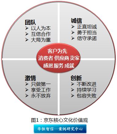 京东透明素材图怎么弄
