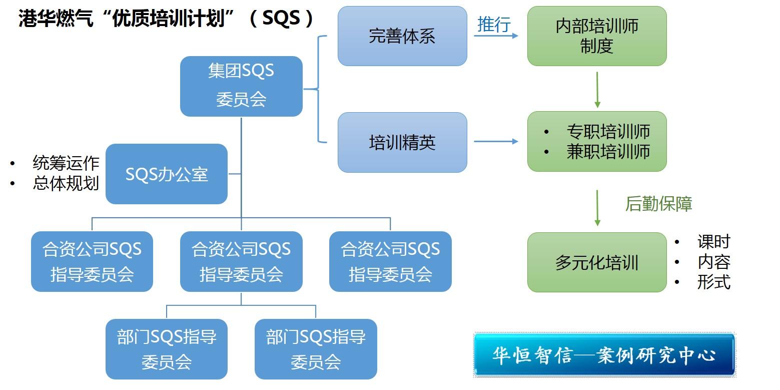 修复处膜过程图-投影维修流程图