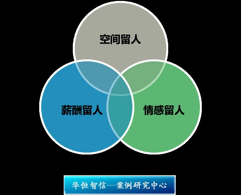 顺丰快递的组织结构图内容 顺丰快递的组织结构图 ...